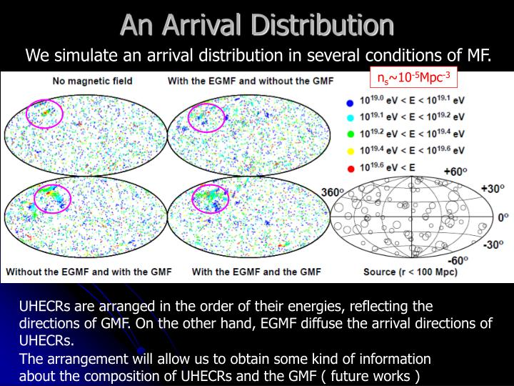 An Arrival Distribution