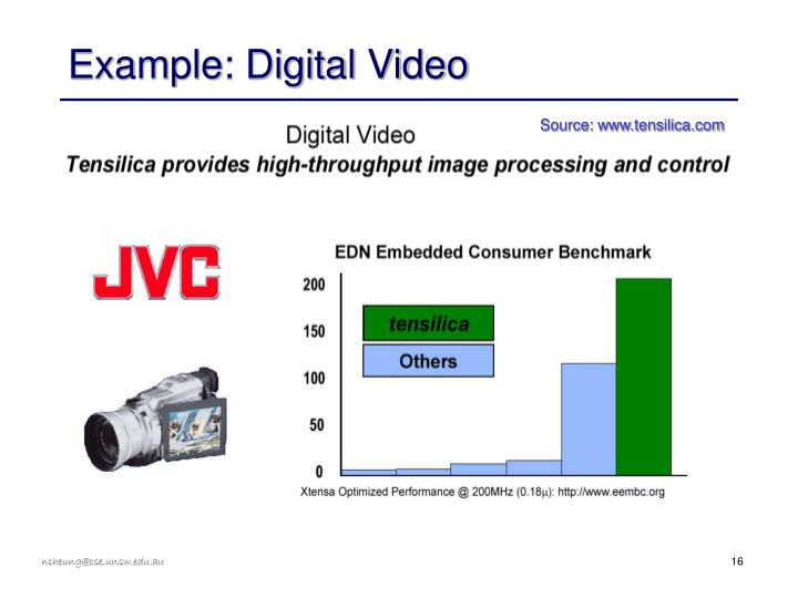 Example: Digital Video