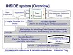 inside system overview