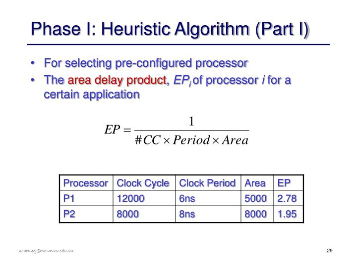 Phase I: Heuristic Algorithm (Part I)