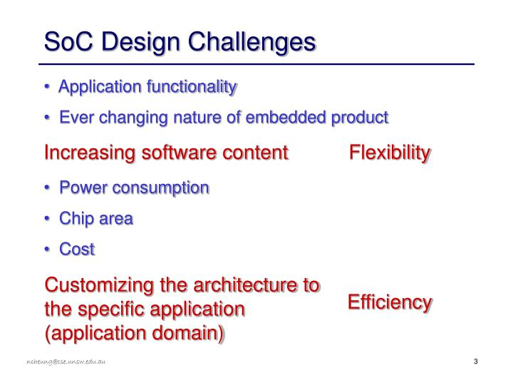 SoC Design Challenges