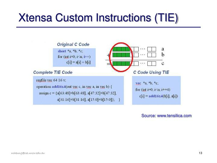 Xtensa Custom Instructions (TIE)