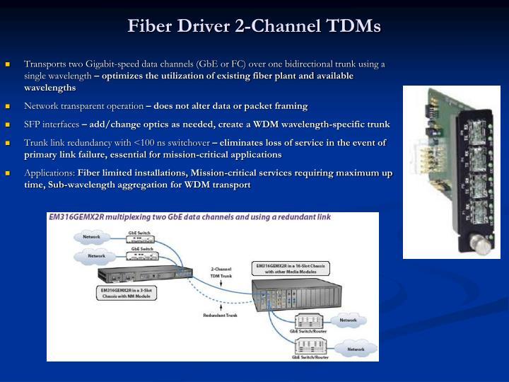 Fiber Driver 2-Channel TDMs