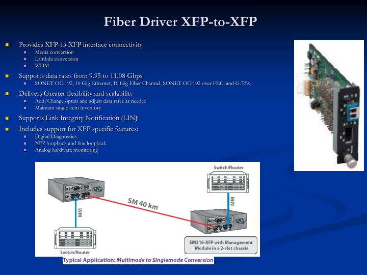 Fiber Driver XFP-to-XFP