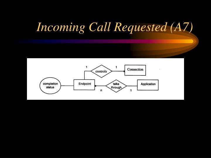 Incoming Call Requested (A7)
