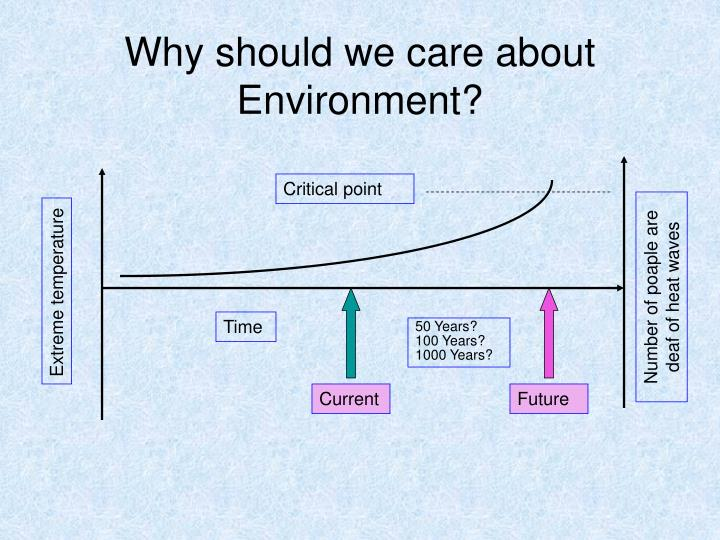 Why should we care about