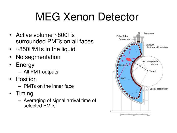 MEG Xenon Detector