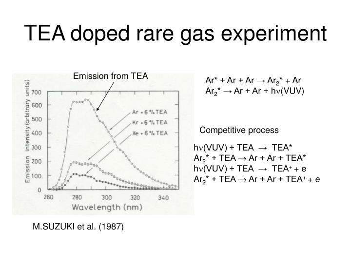 TEA doped rare gas experiment