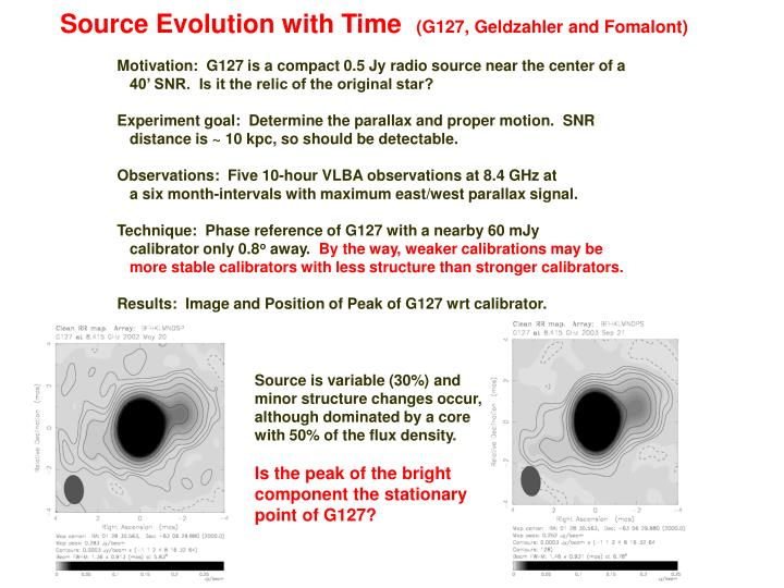 Source Evolution with Time