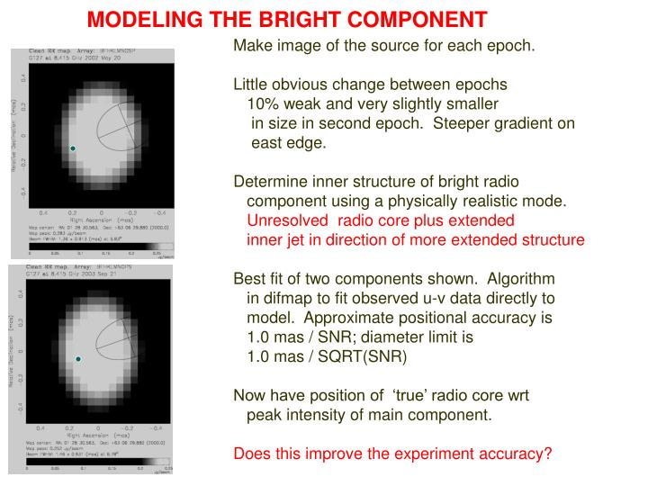 MODELING THE BRIGHT COMPONENT