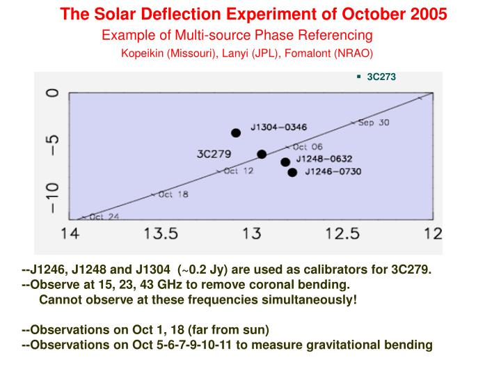 The Solar Deflection Experiment of October 2005