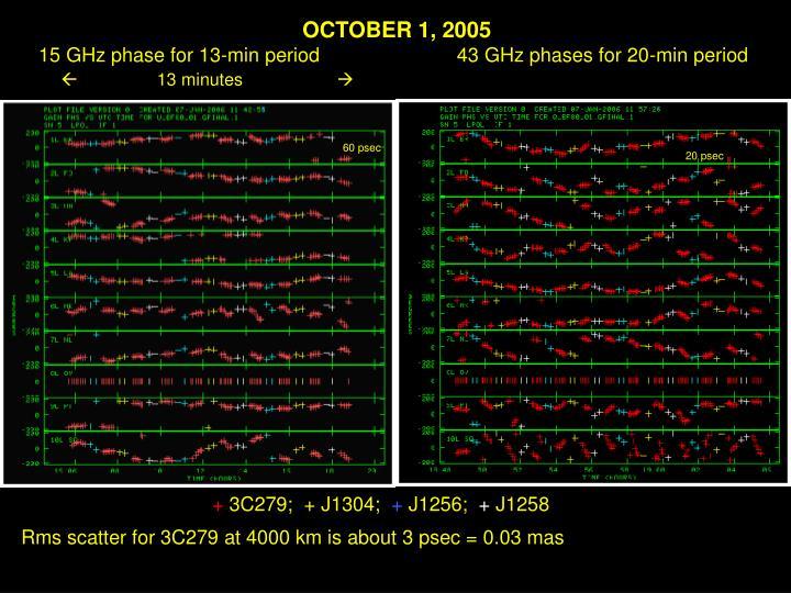 OCTOBER 1, 2005