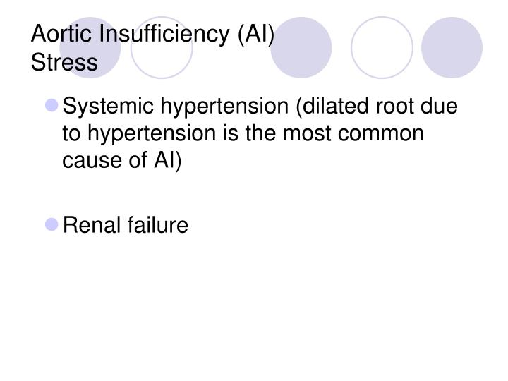 Aortic Insufficiency (AI)