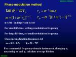 phase modulation method