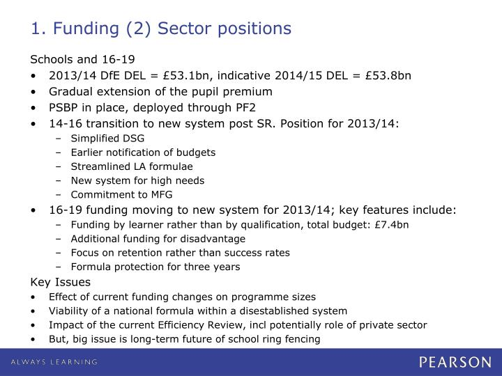 1. Funding (2) Sector positions