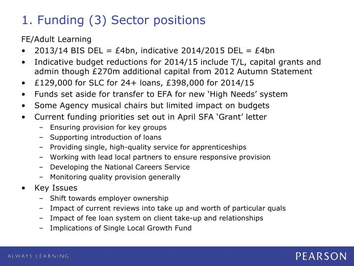 1. Funding (3) Sector positions