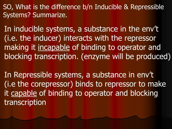 SO, What is the difference b/n Inducible & Repressible