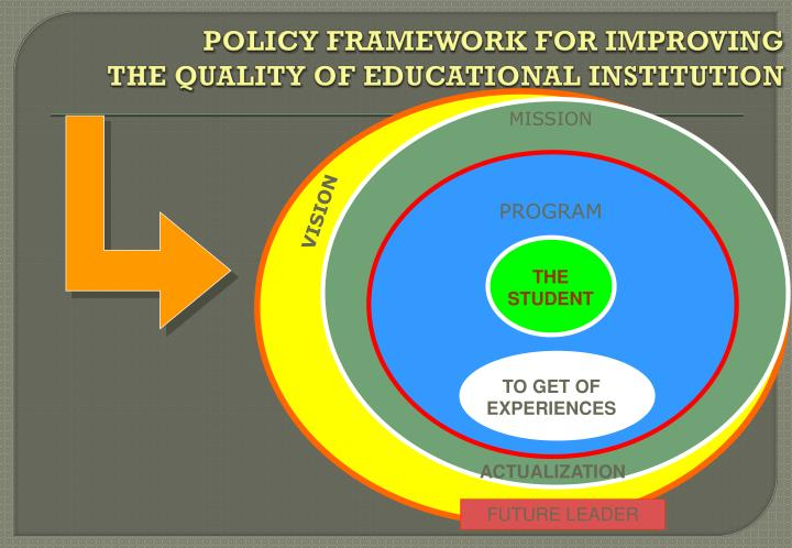 POLICY FRAMEWORK FOR IMPROVING