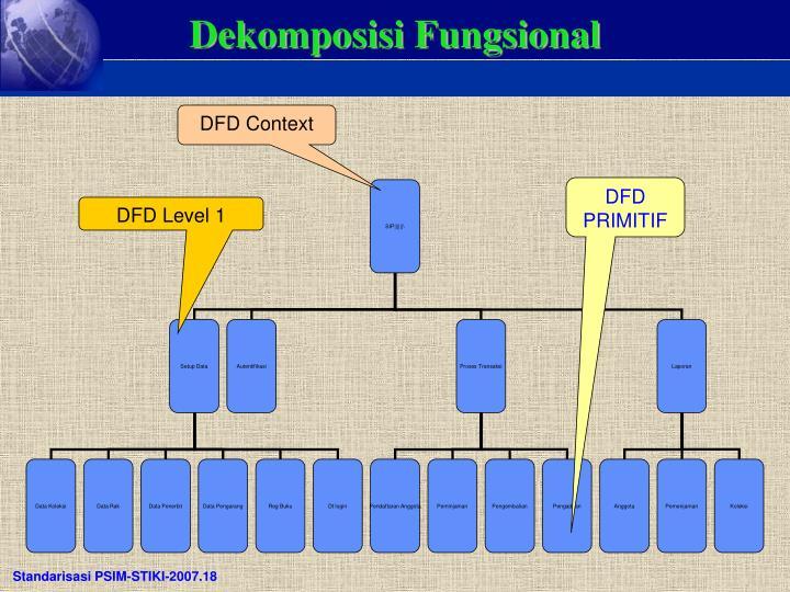 Dekomposisi Fungsional
