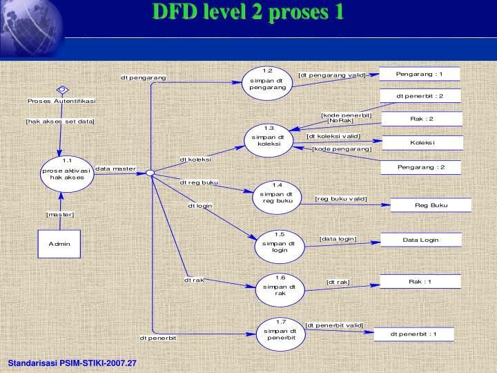 DFD level 2 proses 1