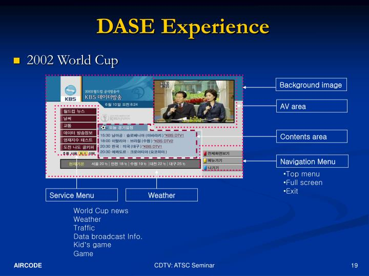 DASE Experience