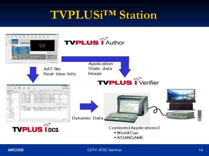 TVPLUSi™ Station