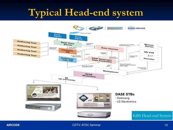 Typical Head-end system