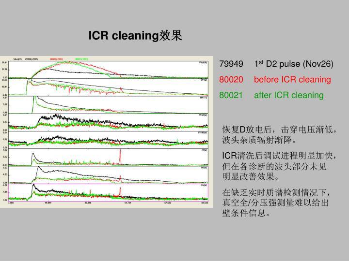 ICR cleaning