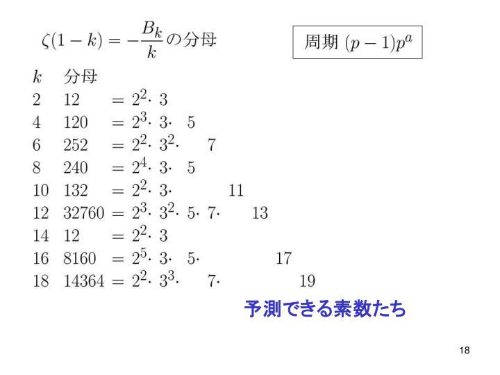 予測できる素数たち