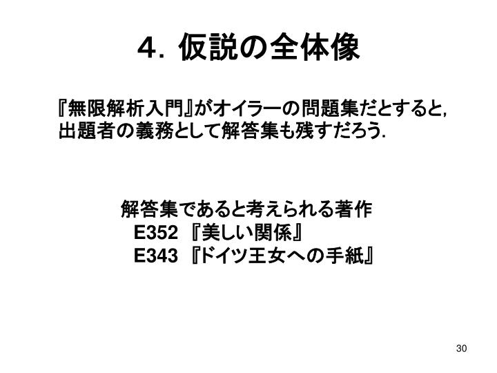 4.仮説の全体像