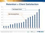 retention client satisfaction