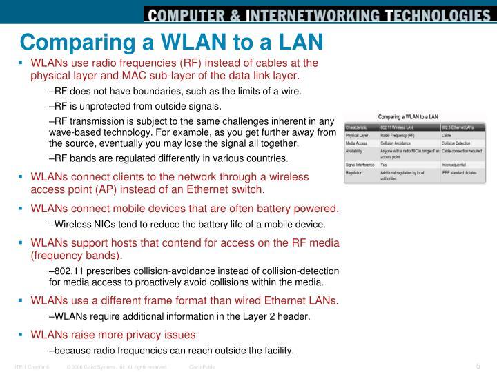 Comparing a WLAN to a LAN