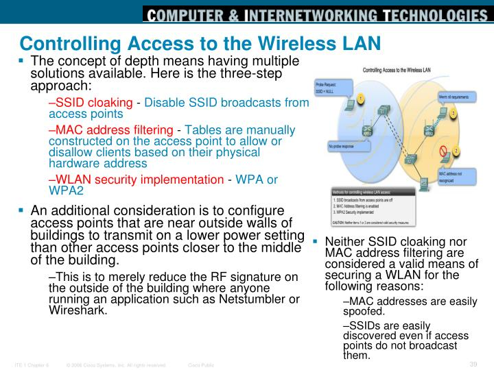 Controlling Access to the Wireless LAN