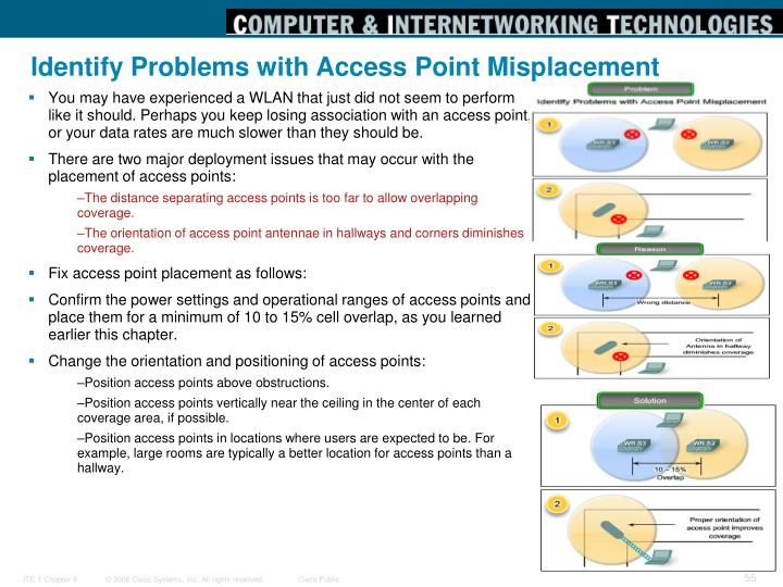Identify Problems with Access Point Misplacement