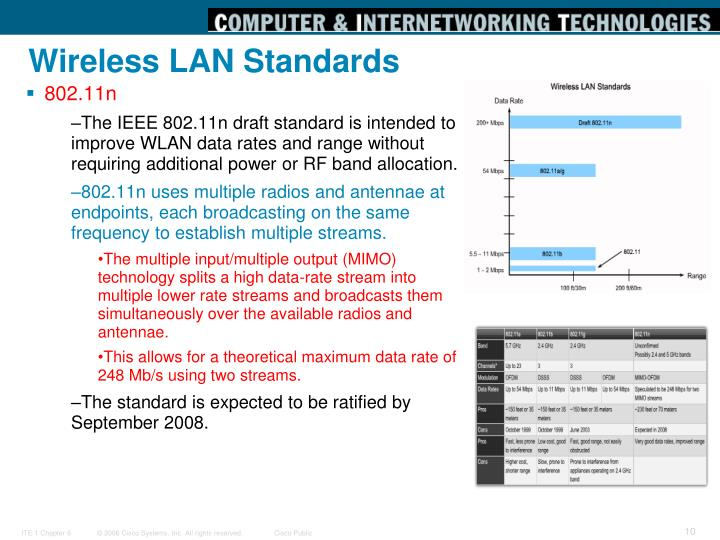 Wireless LAN Standards