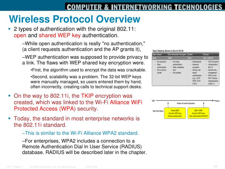 Wireless Protocol Overview