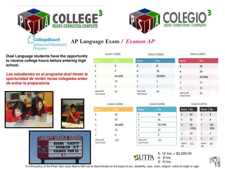 AP Language Exam /