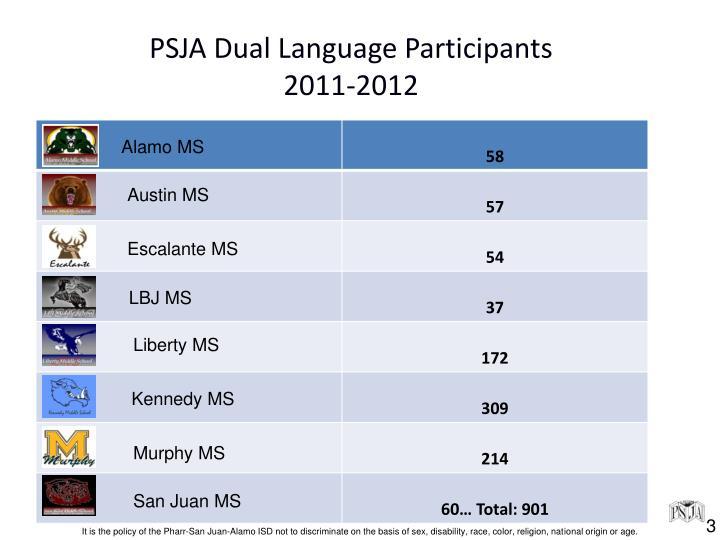 PSJA Dual Language Participants