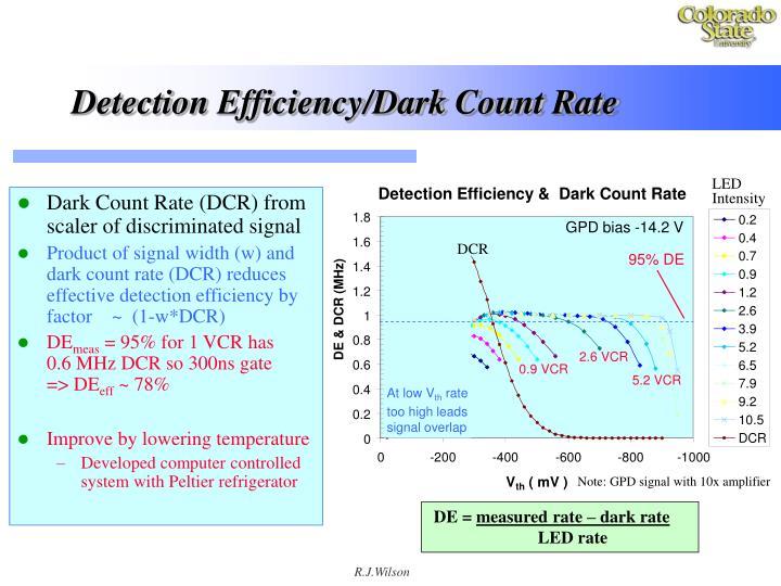 Detection Efficiency &  Dark Count Rate