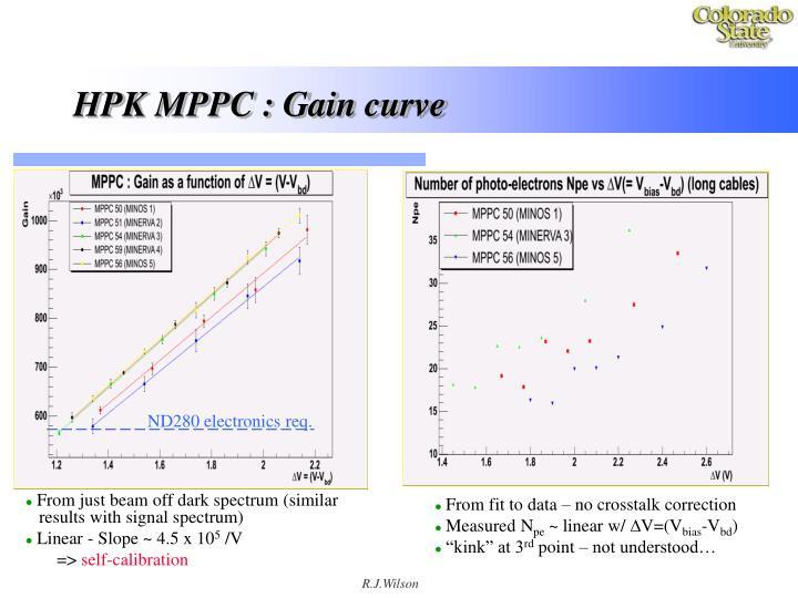 HPK MPPC : Gain curve