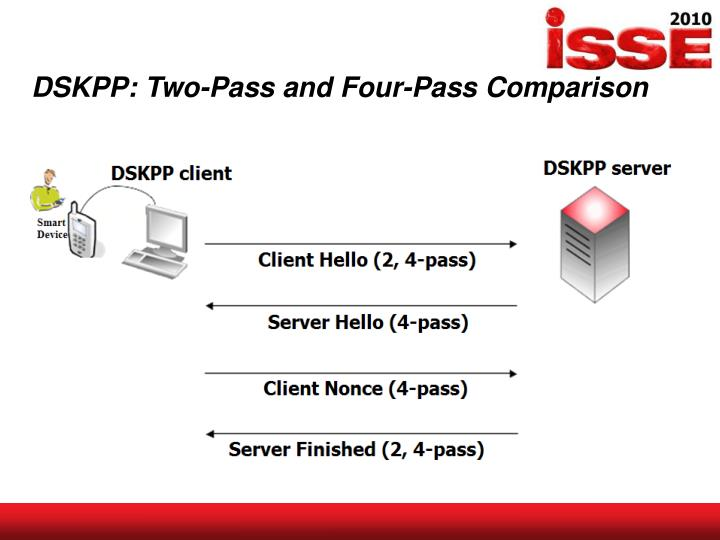 DSKPP: Two-Pass and Four-Pass Comparison