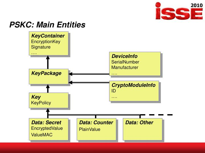PSKC: Main Entities