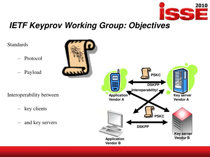 IETF Keyprov Working Group: Objectives