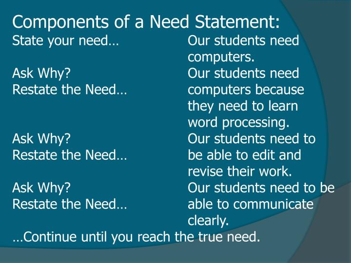 Components of a Need Statement: