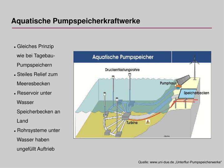 Aquatische Pumpspeicherkraftwerke