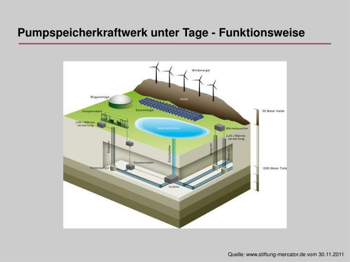 Pumpspeicherkraftwerk unter Tage - Funktionsweise