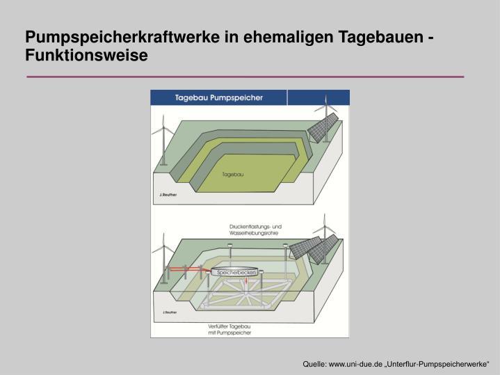 Pumpspeicherkraftwerke in ehemaligen Tagebauen -