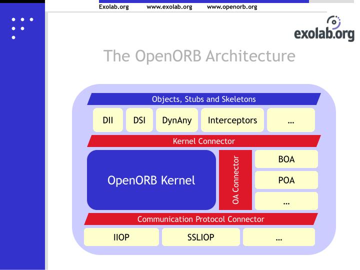 The OpenORB Architecture