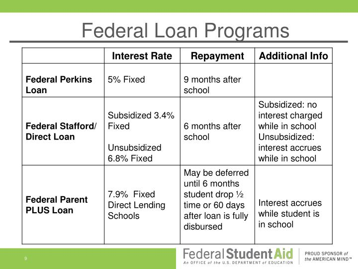 Payday loan statute of limitations colorado picture 3