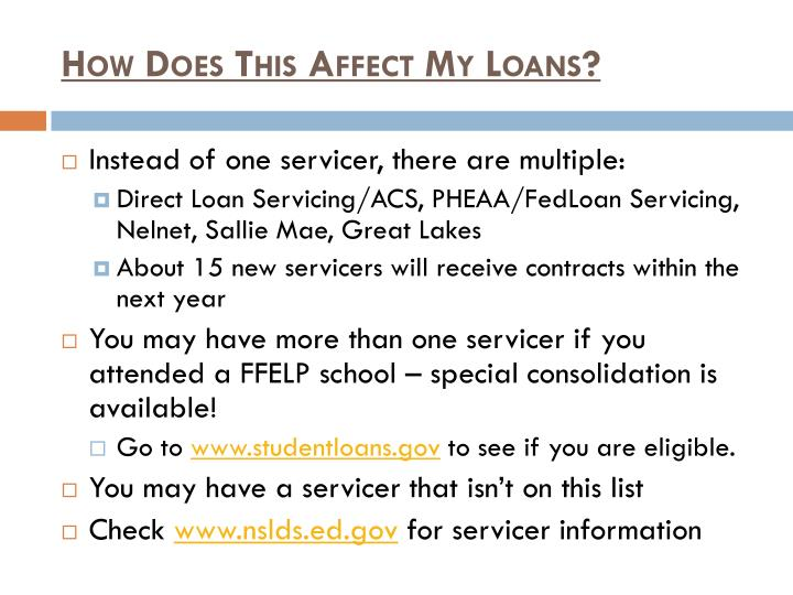 How Does This Affect My Loans?